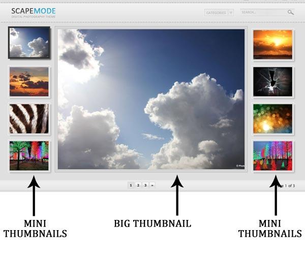 What is Big Thumbnail & Mini Thumbnail?